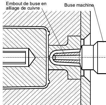 a0258-Buse-machine-pointe-alliage-haute conductibilite-thermique-Bronze-au beryllium-Cuivre-au-chrome-zirconium.png